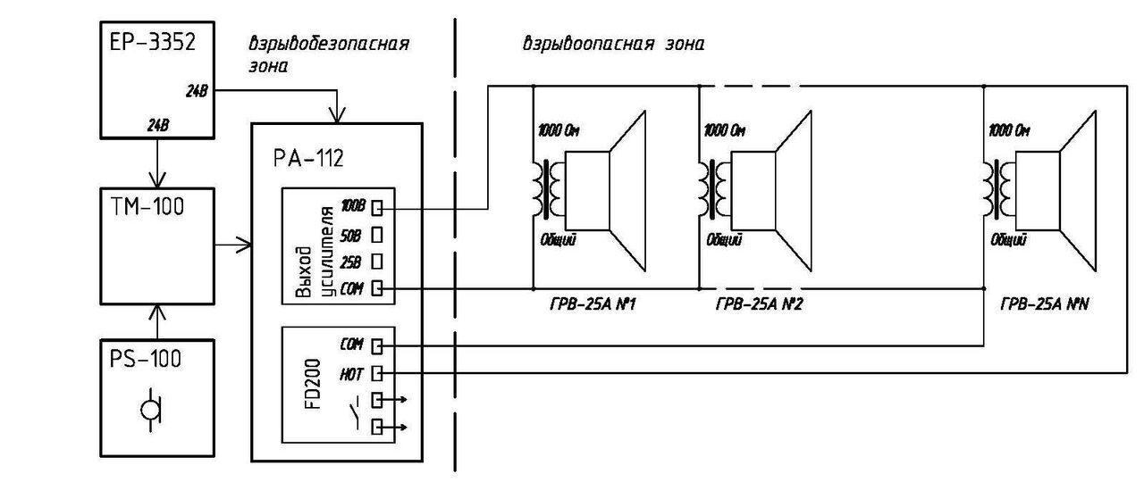 Схема системы речевого