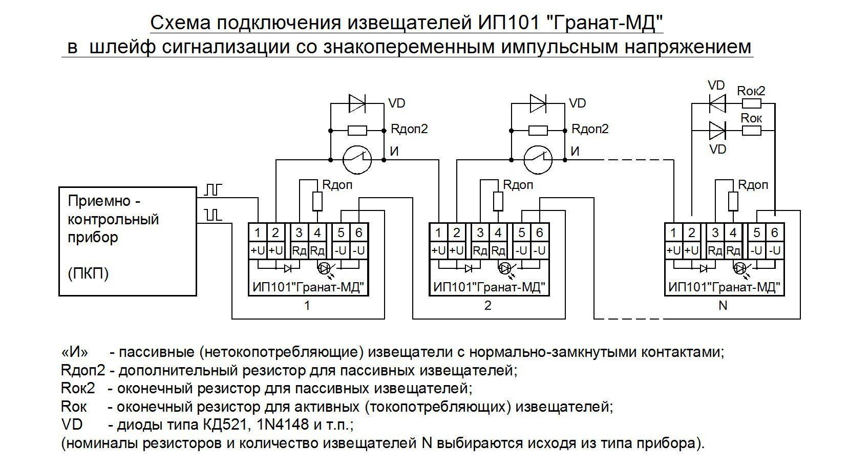 Обогреватель взрывозащищенный овэ-4 схема подключения Уралпром-Ex - Обогреватели взрывозащищенные